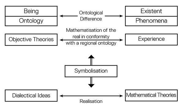 lautman diagram2