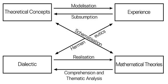 lautman diagram3