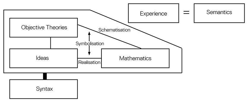 lautman diagram5